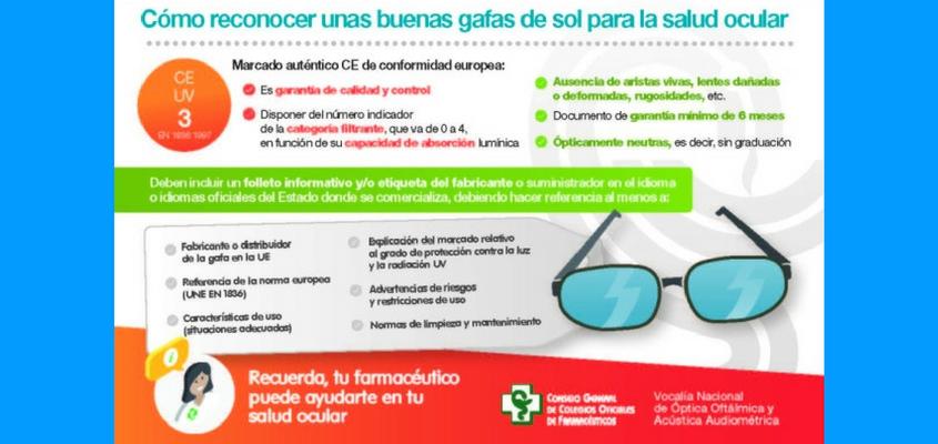 Consejos útiles en la farmacia: el ojo y las radiaciones solares